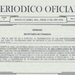 Distribución del ramo 28 a Municipios de Oaxaca en 2018
